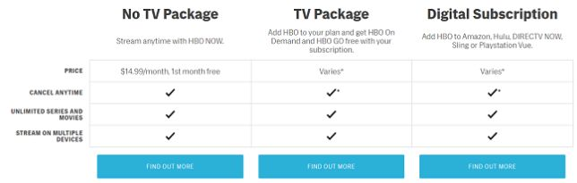 get free hbo accounts form Friends and Family