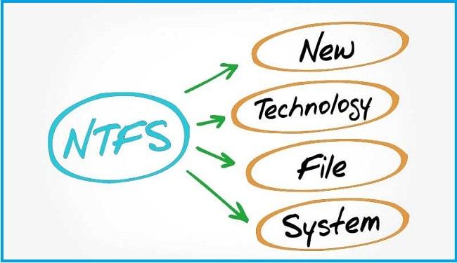 Understanding NTFSUnderstanding NTFS