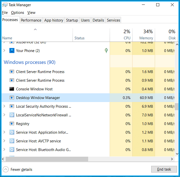 Why Am I Seeing dwm.exe in Task Manager