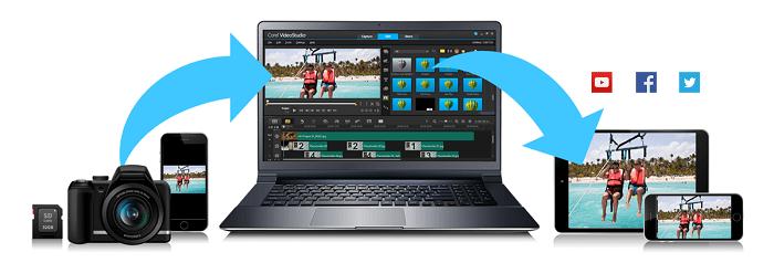Amazing Features of Freemake Video Converter